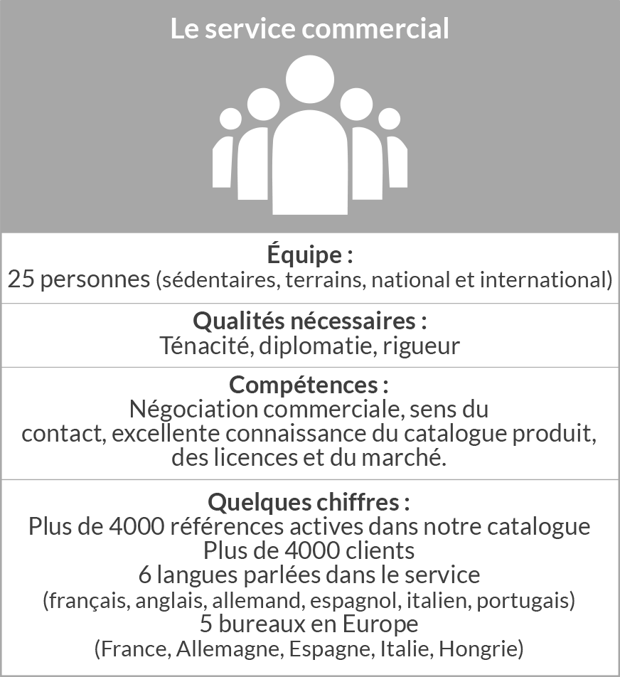 Service Commercial d'Abysse Corp