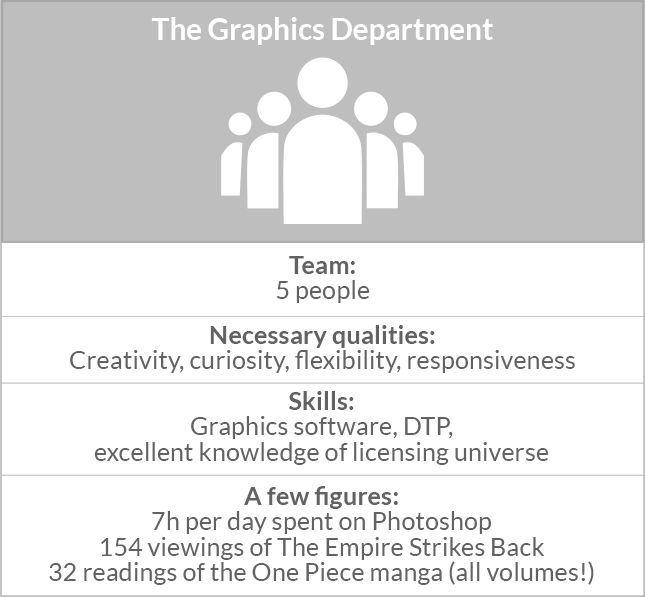 Abysse Corp - Graphics department