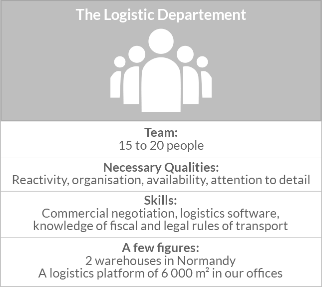 Abysse Corp - logistic department